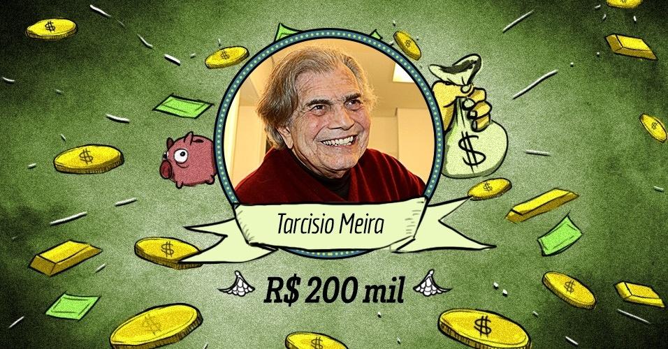 """TARCÍSIO MEIRA: Outro """"medalhão"""" da Globo que tem salário na faixa dos R$ 200 mil, com os mesmos benefícios do colega Tony Ramos. Ou seja, pode ganhar bônus polpudos quando está no ar"""
