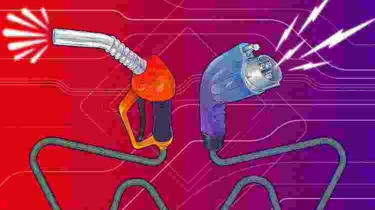 Carro elétrico x carro a etanol - Arte/UOL - Arte/UOL