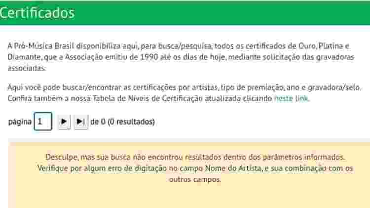 Biel - Reprodução/Pró-Música Brasil - Reprodução/Pró-Música Brasil