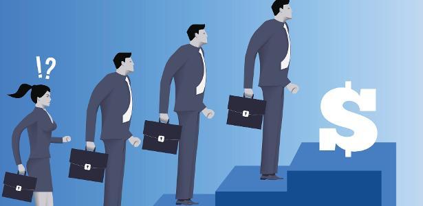 Participação econômica e oportunidade de trabalho fez posição do Brasil piorar