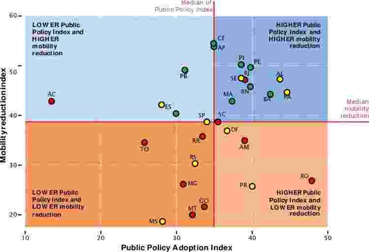 gráfico 2 - British Medical Journal Global Health - British Medical Journal Global Health