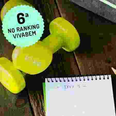 Ranking 2020 Dieta Pontos - iStock / Arte UOL - iStock / Arte UOL