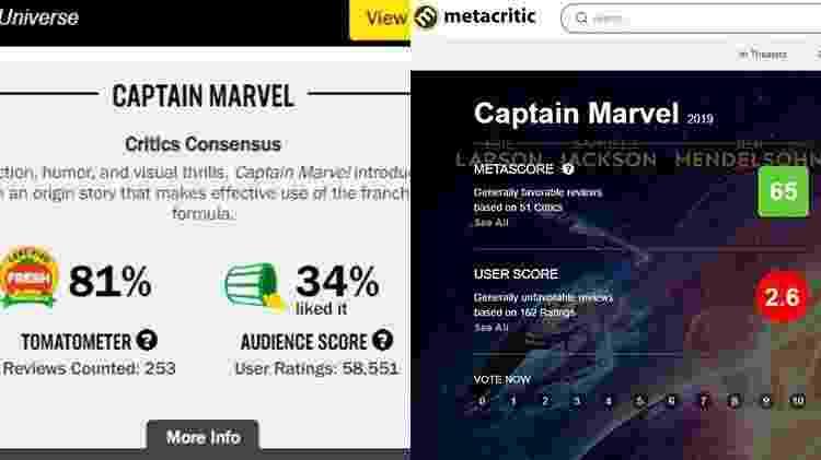 """As avaliação de """"Capitã Marvel"""" no Rotten Tomatoes e no Metacritic - Reprodução"""