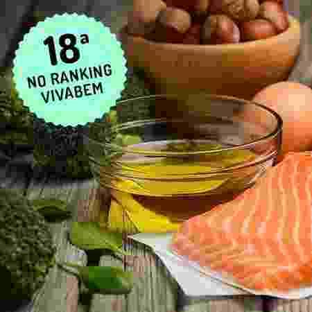 Ranking 2020 Dieta Whole 30 - iStock / Arte UOL - iStock / Arte UOL