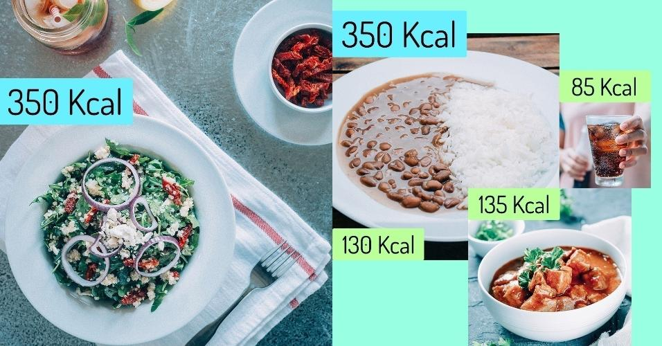 Comparativo de calorias