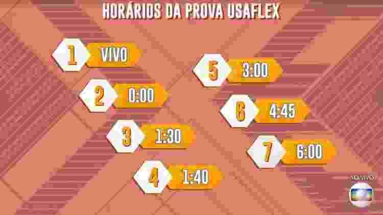 Horários das rodadas da 13ª prova do líder  - Reprodução/TV Globo