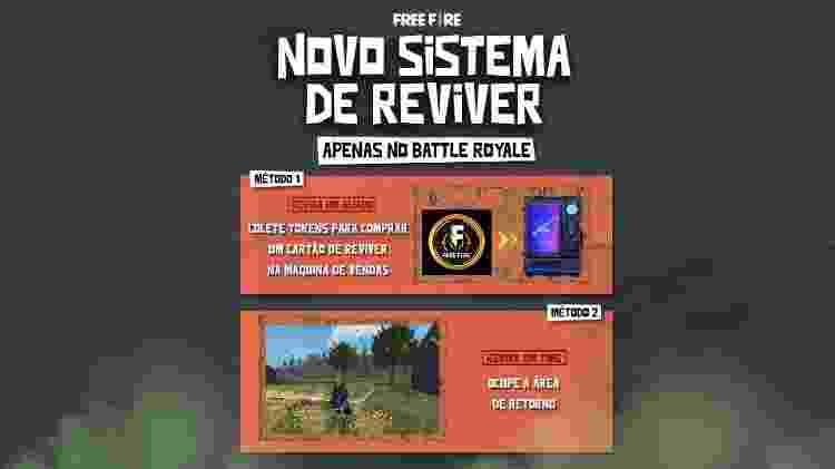 Free Fire OB26 Novo sistema de reviver - Reprodução - Reprodução