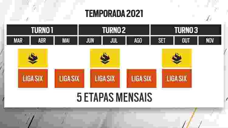 Etapas Liga Six - Rainbow Six Siege - Divulgação - Divulgação