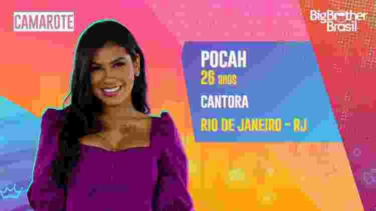 Pocah no BBB 21 - Divulgação - Divulgação
