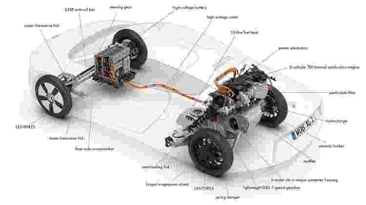 Diagrama mostra o trem de força híbrido, que traz motores na traseira;  freios são de carbono-cerâmica - Divulgação - Divulgação