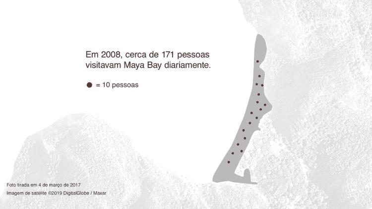 Visitas Maya Bay em 2008 - BBC - BBC