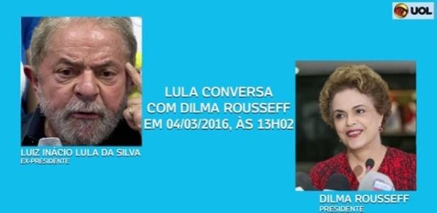Conversas de Lula com Dilma são divulgadas pela imprensa - Reprodução