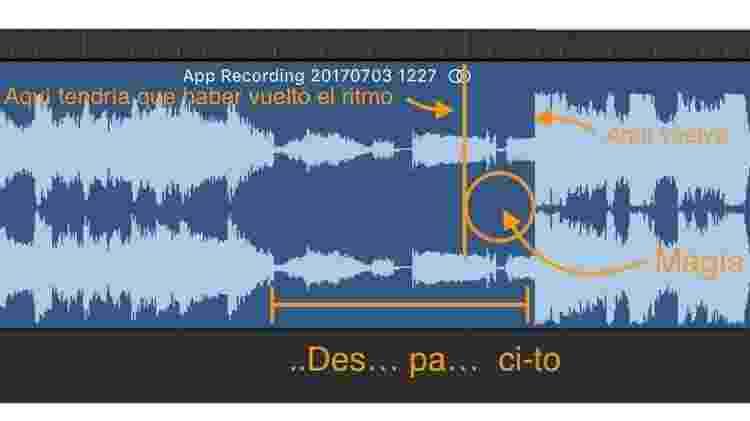 """Com este gráfico, Nahúm García explica, em espanhol, a magia de """"Despacito"""" - há uma quebra no ritmo - Divulgação/BBC"""