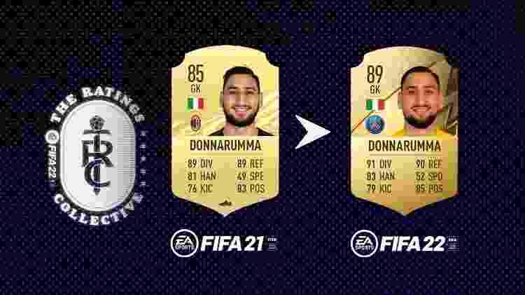 Donna - Divulgação/EA Sports - Divulgação/EA Sports
