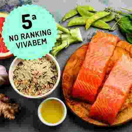 Ranking 2020 Dieta Nórdica - iStock / Arte UOL - iStock / Arte UOL