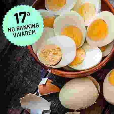Ranking 2020 Dieta Ovo - iStock / Arte UOL - iStock / Arte UOL