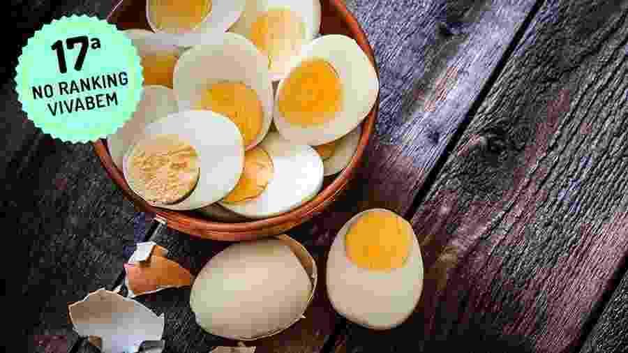 Nesta dieta indica-se comer ovos cozidos antes das refeições para diminuir o apetite - iStock / Arte UOL
