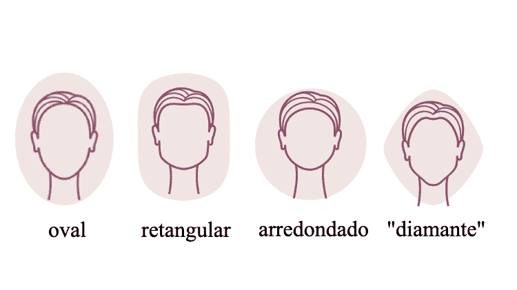 Formatos mais comuns entre os rostos masculinos, embora existam variações dentro desses - iStockphotos