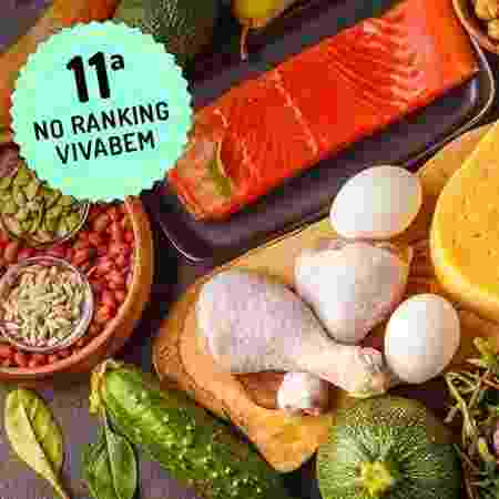 Ranking 2020 Dieta Dukan - iStock / Arte UOL - iStock / Arte UOL