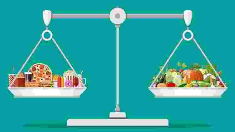 Balanço calórico, comidas, balança, dieta - iStock - iStock