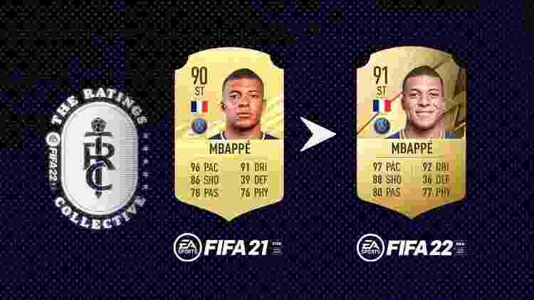 Mbapé - Divulgação/EA Sports - Divulgação/EA Sports