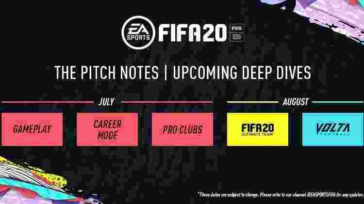 """Previsão de novos anúncios sobre """"FIFA 20"""" inclui detalhes sobre modo carreira, Ultimate Team e Pro Clubs, entre outros - Divulgação"""