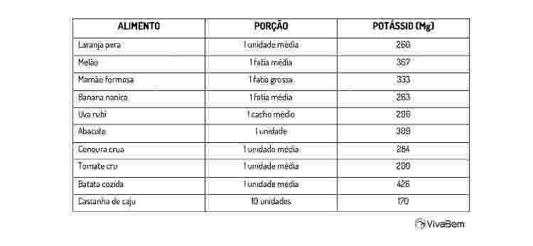 Tabela Paola - Paola Machado - Paola Machado