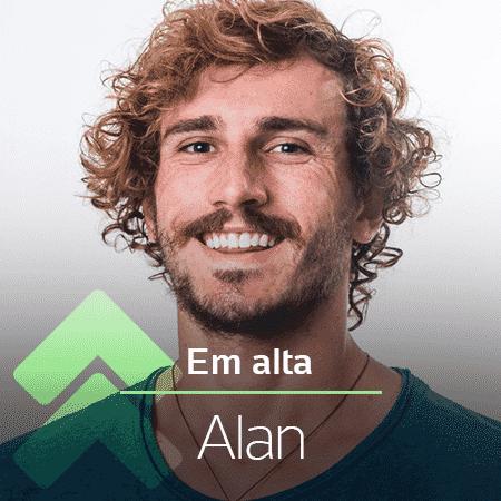 Alan alta - Arte/UOL - Arte/UOL