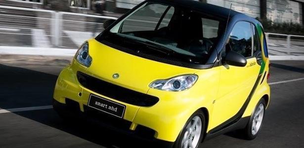 Nada de Ferrari: equação milenar aponta Smart como 'carro mais bonito' - UOL