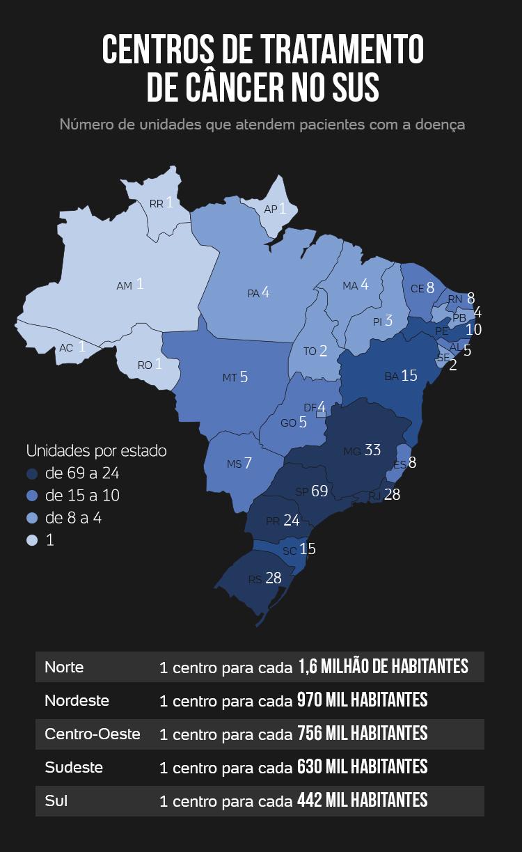 CNES-DataSUS/Observatório de Oncologia