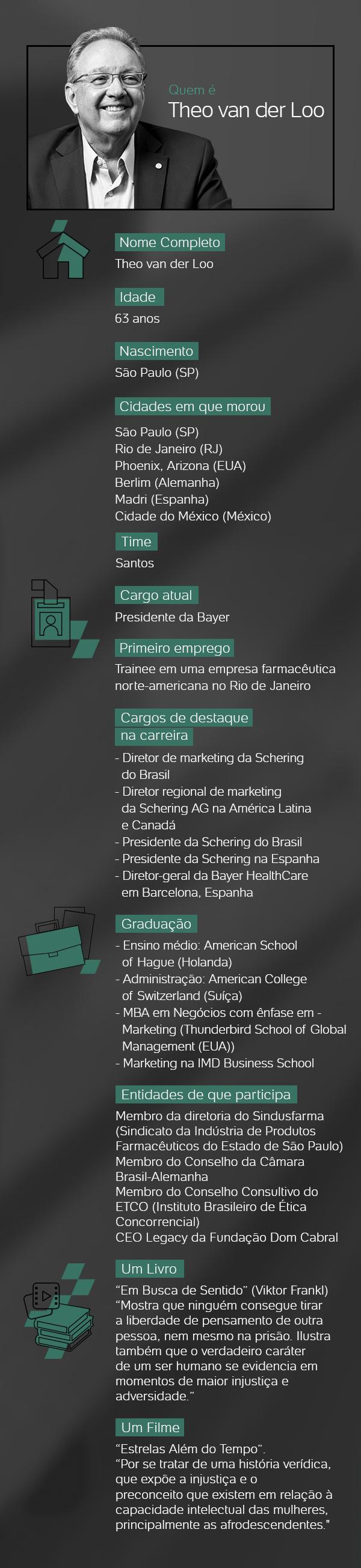 Marcelo Justo/UOL e Arte/UOL