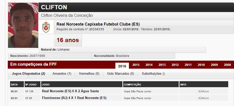 Conheça os nomes e apelidos mais estranhos dos jogadores da Copinha-2016