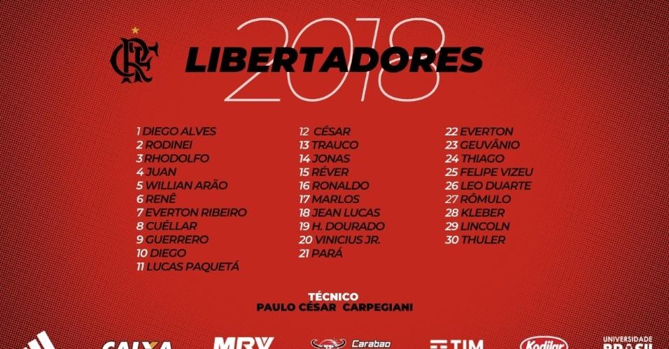 Lista do Flamengo na Libertadores