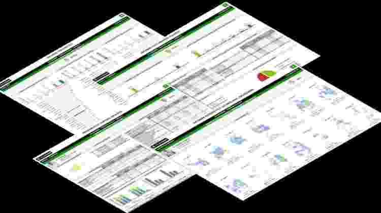 Estatísticas detalhadas são usadas pelas equipes no mercado de transferências, por exemplo - Divulgação