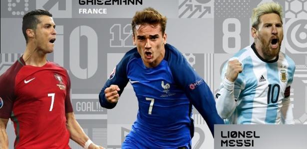 Neymar estava na pré-lista de 23 jogadores da Fifa, mas ficou pelo caminho