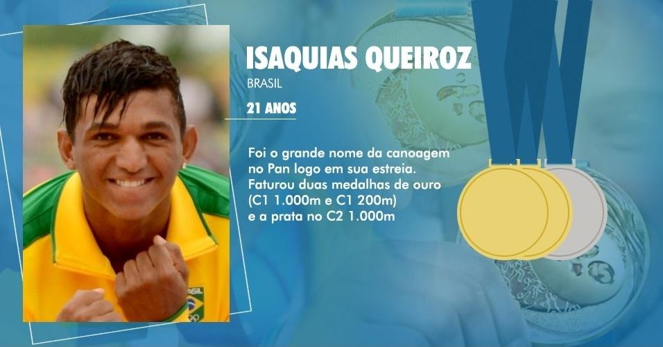 Isaquias Queiroz