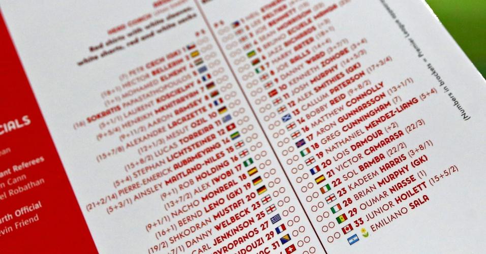 Emiliano Sala é homenageado pelo Arsenal na lista de jogadores relacionados  para o jogo e87a0a577bf81