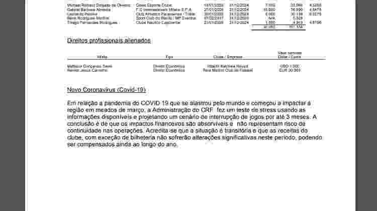 """Em balanço, Flamengo previa """"impacto absorvível por 3 meses"""" - Reprodução - Reprodução"""