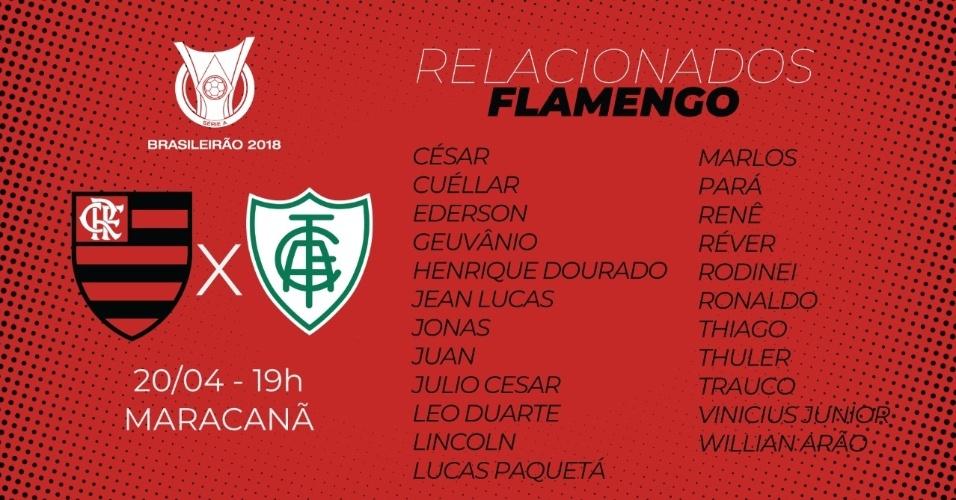Flamengo relaciona Ederson para a partida contra o América-MG