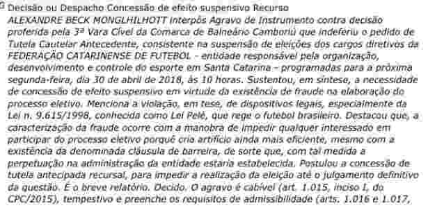 Decisão da suspensão das eleições da Federação Catarinense de Futebol - Divulgação - Divulgação