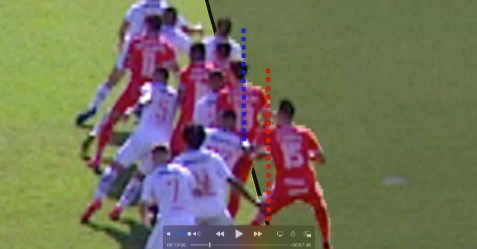 Linha mostraria que Rodrigo Dourado estaria à frente no lance do gol do Internacional