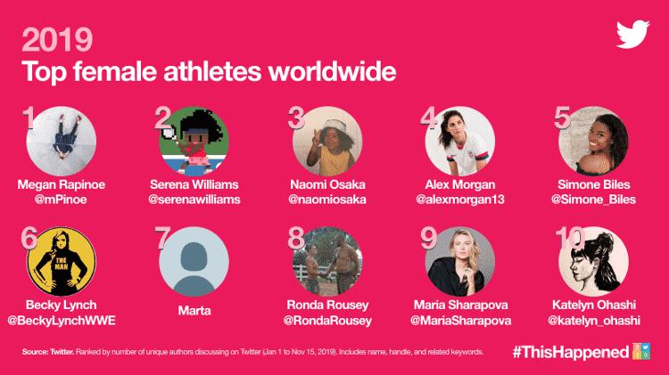 twitter mulheres atletas - divulgação/Twitter - divulgação/Twitter