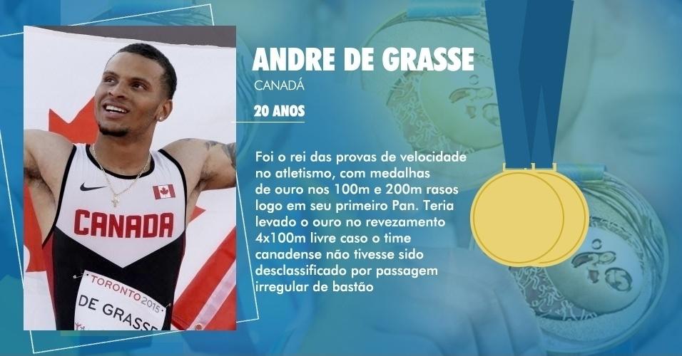 Andre de Grasse