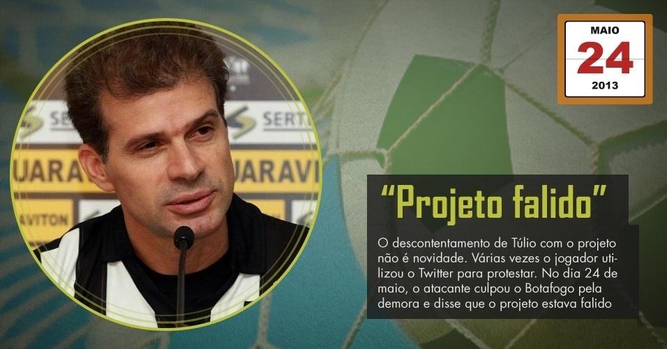 O descontentamento de Túlio com o projeto não é novidade. Várias vezes o jogador utilizou o Twitter para protestar. No dia 24 de maio, o atacante culpou o Botafogo pela demora e disse que o projeto estava falido.
