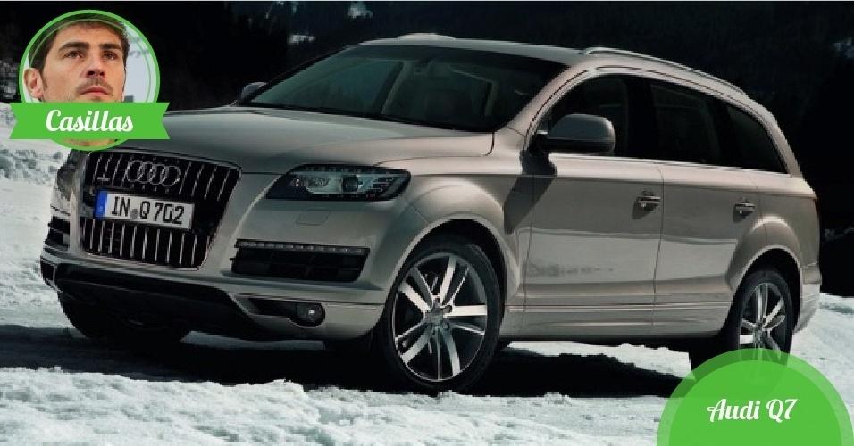 Casillas, goleiro da Espanha - Carro: Audi Q7