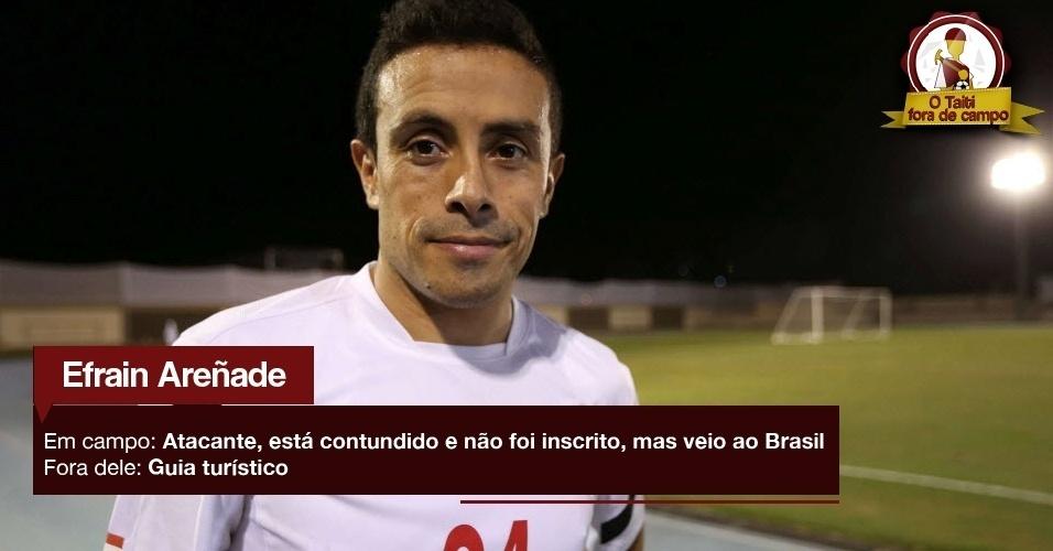 Efrain Areñade - Em campo: Atacante, está contundido e não foi inscrito, mas veio ao Brasil - Fora dele: Guia turístico