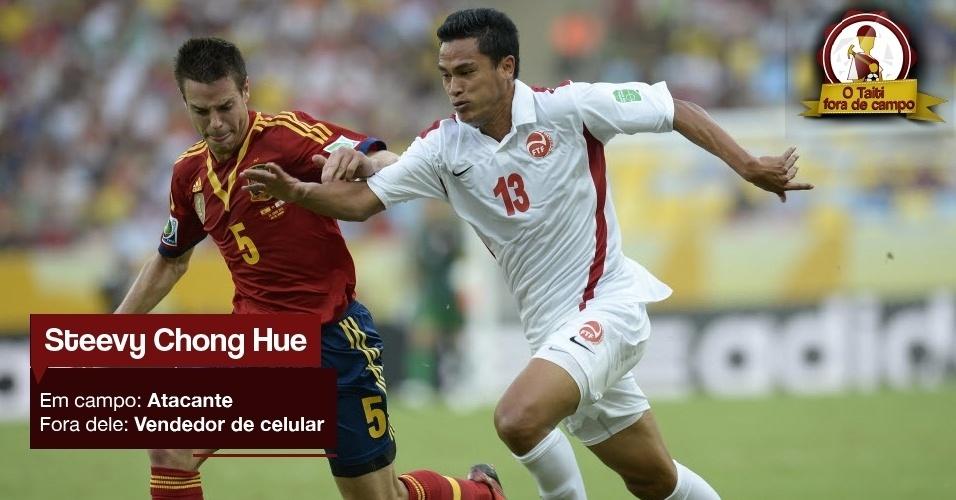 Steevy Chong Hue - Em campo: Atacante - Fora dele: Vendedor de celular