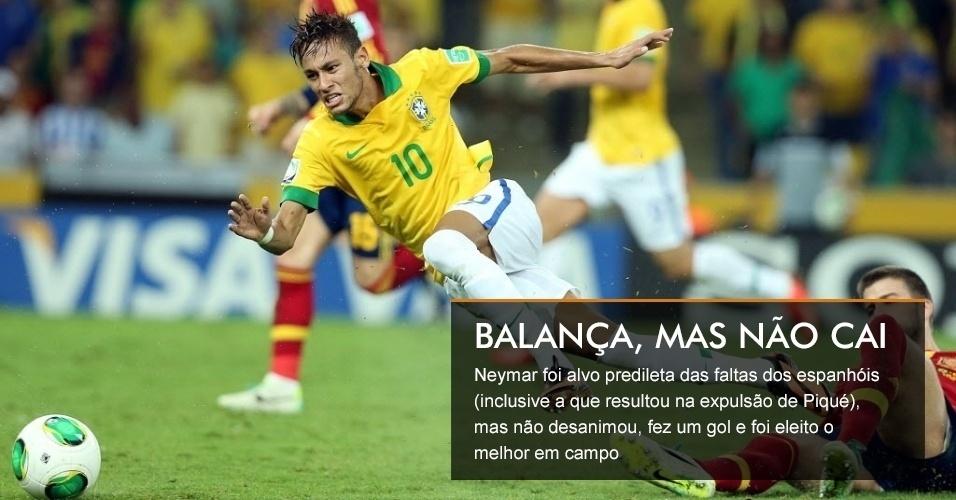 Neymar foi alvo predileta das faltas dos espanhóis (inclusive a que resultou na expulsão de Piqué), mas não desanimou, fez um gol e foi eleito o melhor em campo