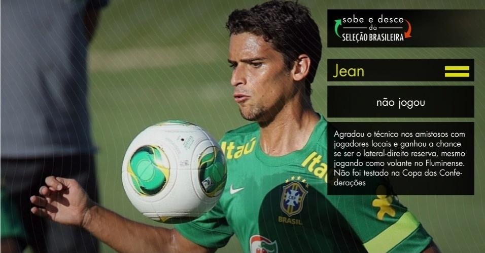 Agradou o técnico nos amistosos com jogadores locais e ganhou a chance se ser o lateral-direito reserva, mesmo jogando como volante no Fluminense. Não foi testado na Copa das Confederações