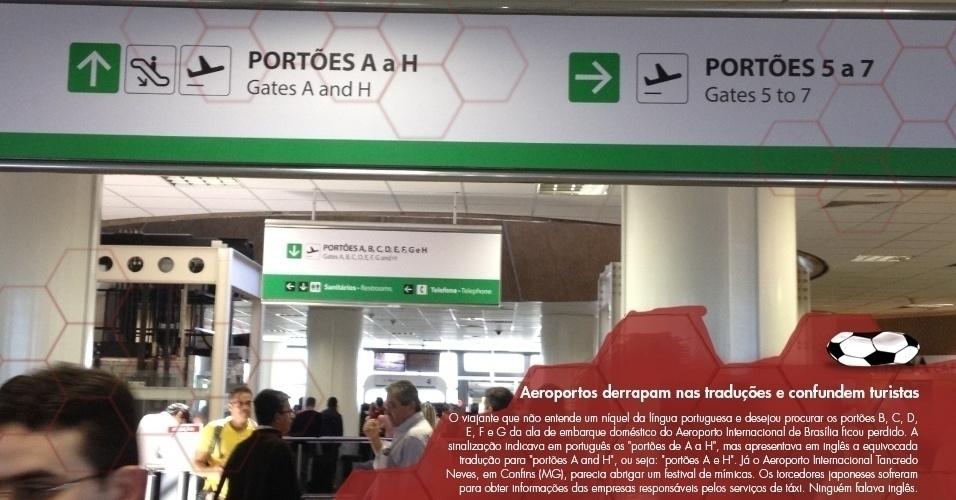"""Os aeroportos de Brasília e Confins (Minas Gerais) confundiram os turistas com as placas de sinalização traduzidas para o inglês. O viajante que não entende um níquel da língua portuguesa e desejou procurar os portões B, C, D, E, F e G da ala de embarque do terminal braziliense ficou perdido. A sinalização indicava em português os """"portões de A a H"""", mas apresentava em inglês a equivocada tradução para """"portões A and H"""", ou seja: """"portões A e H"""". Já o Aeroporto Internacional Tancredo Neves, em Confins, localizado na região metropolitana de Belo Horizonte, parecia abrigar um festival de mímicas. Os torcedores japoneses, que desembarcaram para acompanhar a partida contra o México, sofreram para obter informações das empresas responsáveis pelos serviços de táxi. Ninguém falava inglês"""